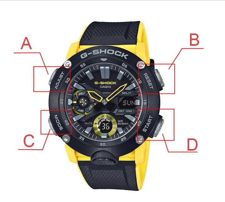 cac-nut-chinh-gio-dong-ho-gshock